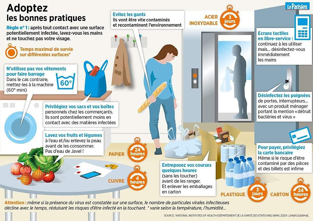 INfographie les bonnes pratiques à domicile