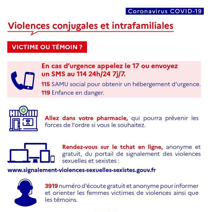 Violences conjugales et confinement